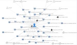 Professor Gowing's network